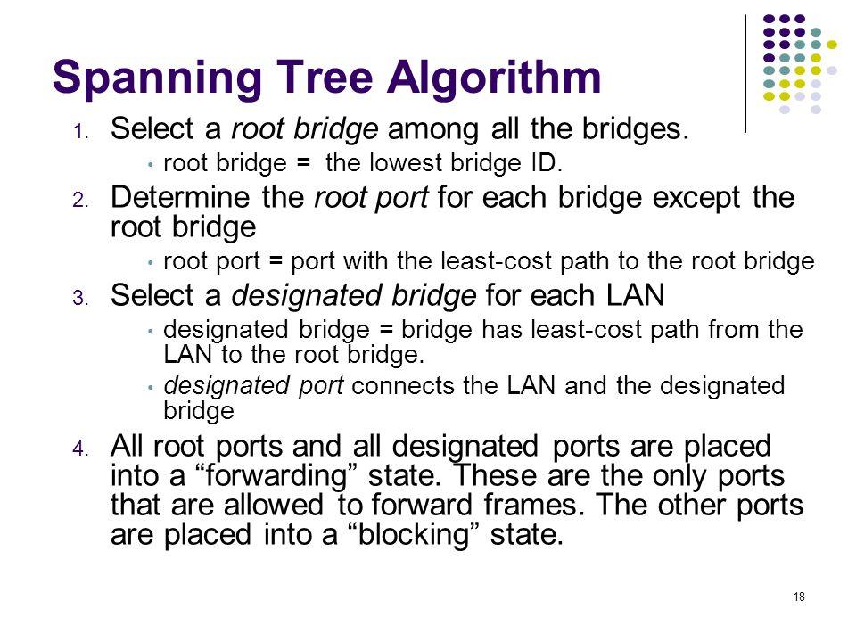 18 Spanning Tree Algorithm 1.Select a root bridge among all the bridges.