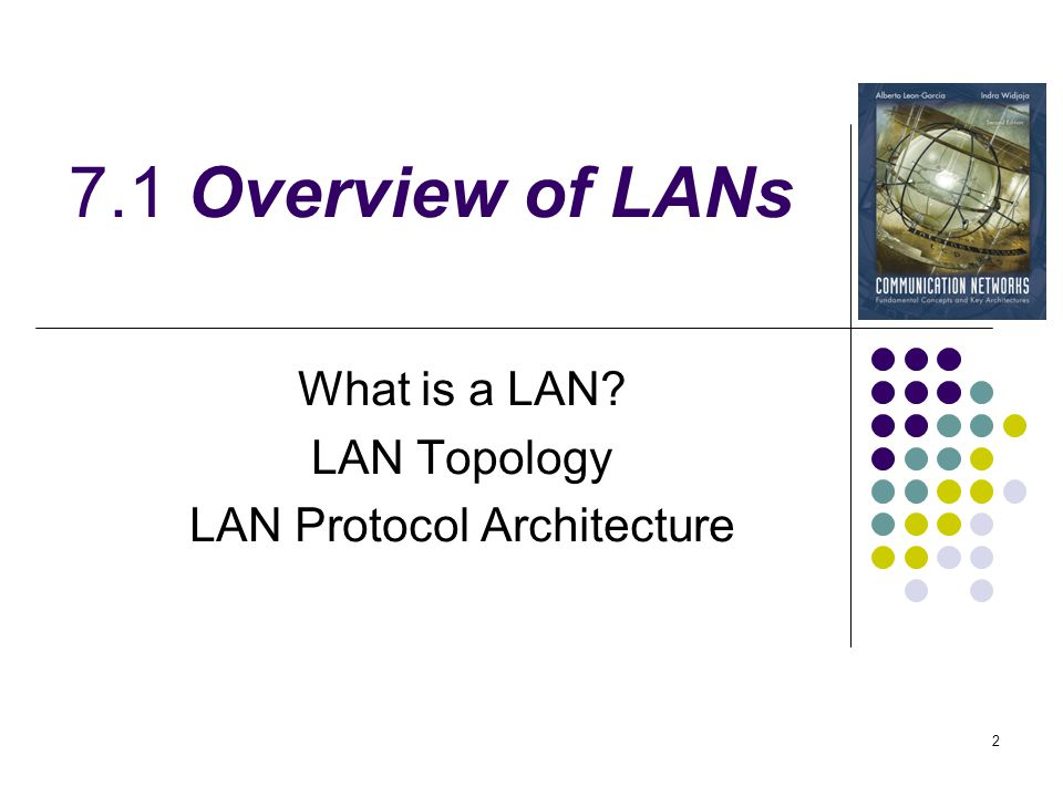 2 What is a LAN? LAN Topology LAN Protocol Architecture 7.1 Overview of LANs