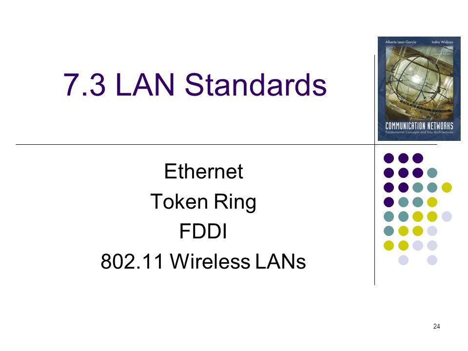 24 Ethernet Token Ring FDDI 802.11 Wireless LANs 7.3 LAN Standards