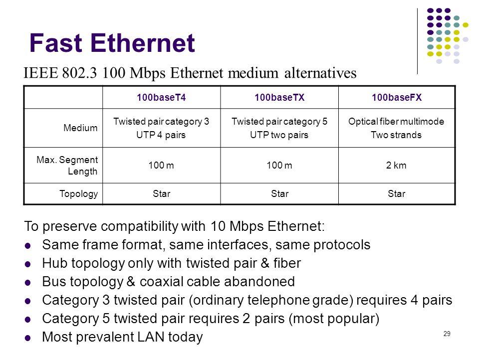 29 Fast Ethernet 100baseT4100baseTX100baseFX Medium Twisted pair category 3 UTP 4 pairs Twisted pair category 5 UTP two pairs Optical fiber multimode Two strands Max.