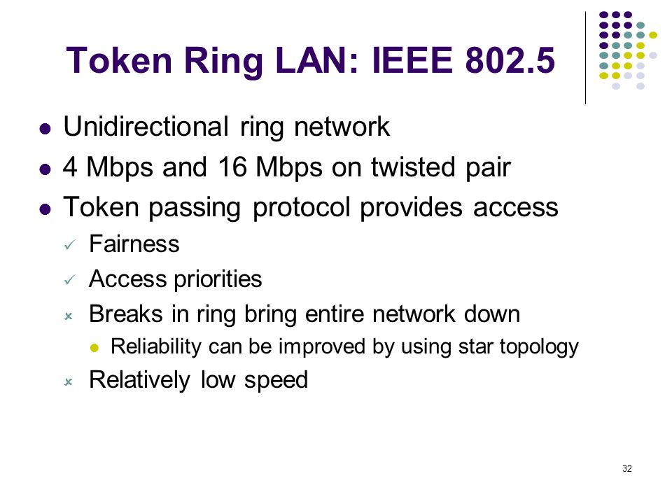 32 Token Ring LAN: IEEE 802.5 Unidirectional ring network 4 Mbps and 16 Mbps on twisted pair Token passing protocol provides access Fairness Access priorities  Breaks in ring bring entire network down Reliability can be improved by using star topology  Relatively low speed