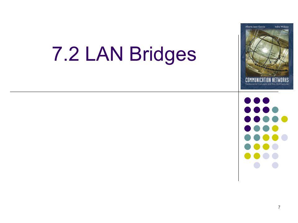7 7.2 LAN Bridges