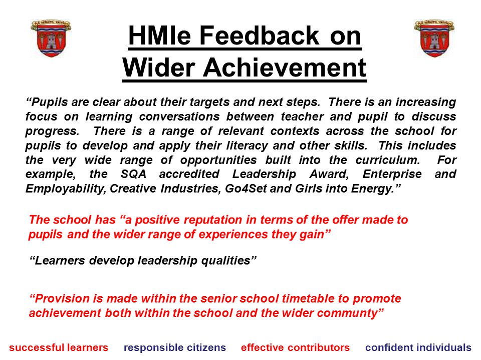 successful learners responsible citizens effective contributors confident individuals HMIe Feedback on Wider Achievement Pupils are clear about their targets and next steps.