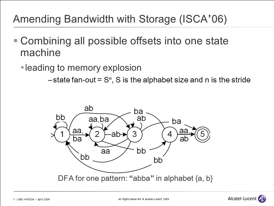All Rights Reserved © Alcatel-Lucent 2009 7 | IEEE INFOCOM | April 2009 Amending Bandwidth with Storage (ISCA ' 06)  Combining all possible offsets into one state machine  leading to memory explosion –state fan-out = Sⁿ, S is the alphabet size and n is the stride DFA for one pattern: abba in alphabet {a, b}