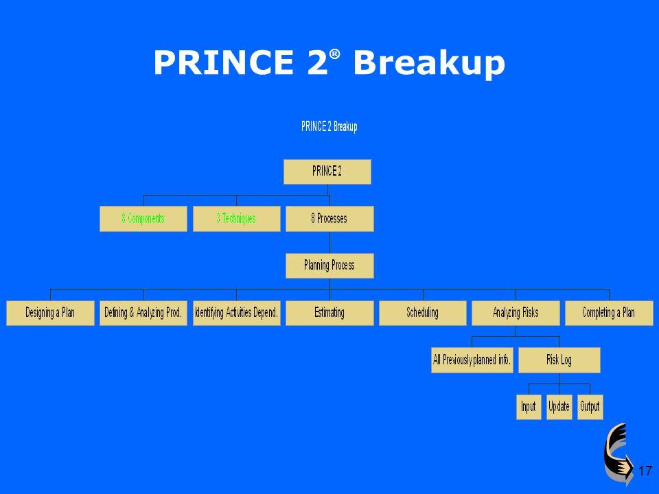 17 PRINCE 2 ® Breakup