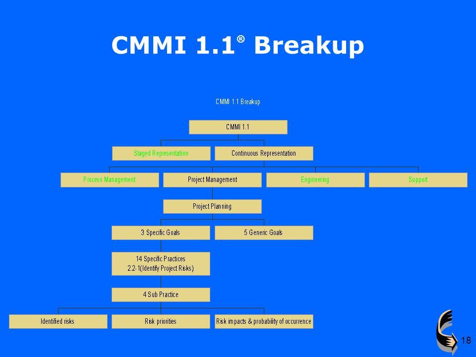 18 CMMI 1.1 ® Breakup