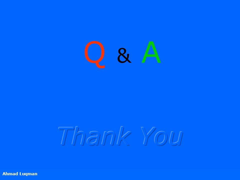 Q & AQ & A Ahmad Luqman