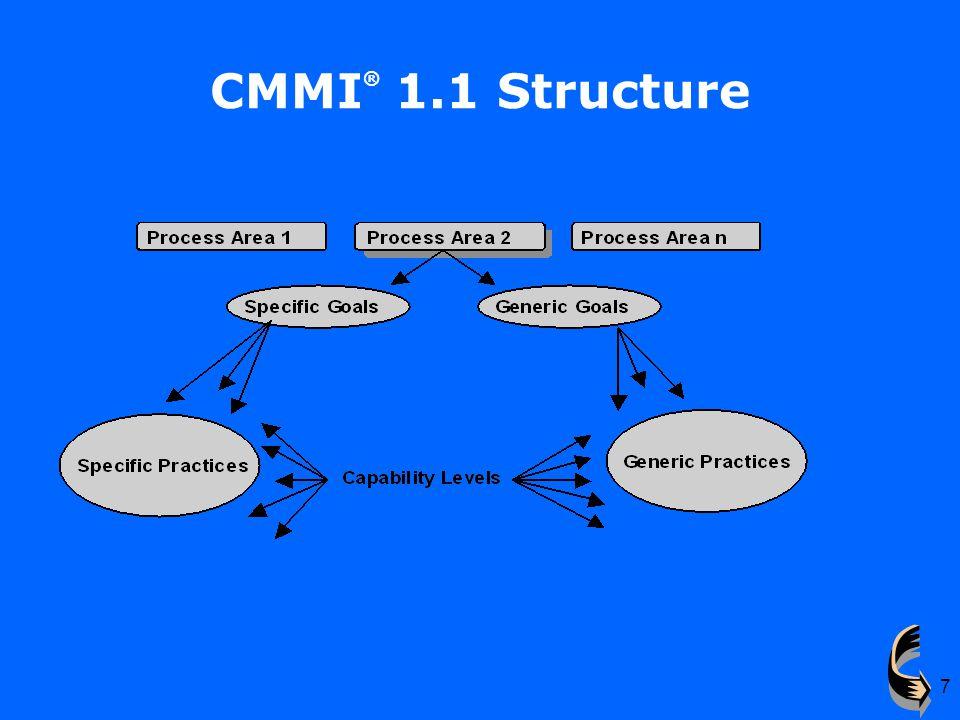 7 CMMI ® 1.1 Structure