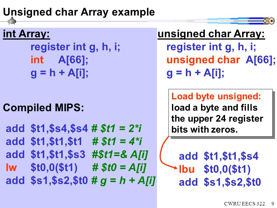 CWRU EECS 3229 Unsigned char Array example int Array: register int g, h, i; int A[66]; g = h + A[i]; add$t1,$s4,$s4 # $t1 = 2*i add$t1,$t1,$t1 # $t1 =