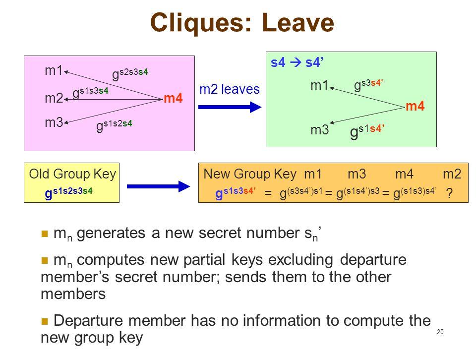 20 Cliques: Leave m1 m2 g s2s3s4 g s1s3s4 m3 m4 g s1s2s4 New Group Key m1 m3 m4 m2 g s1s3s4' = g (s3s4')s1 = g (s1s4')s3 = g (s1s3)s4' .