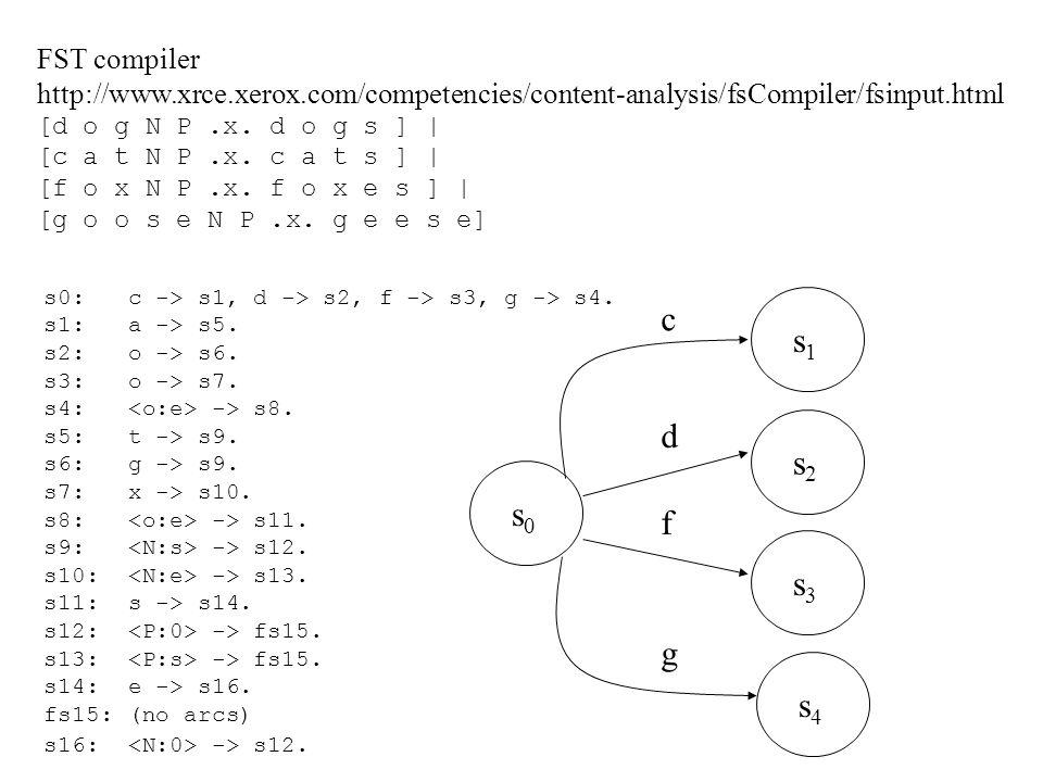 FST compiler http://www.xrce.xerox.com/competencies/content-analysis/fsCompiler/fsinput.html [d o g N P.x.