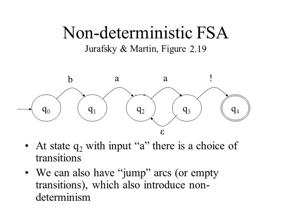 s0: c -> s1, d -> s2, f -> s3, g -> s4.s1: a -> s5.