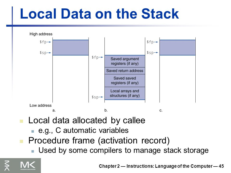 Chapter 2 — Instructions: Language of the Computer — 45 Local Data on the Stack Local data allocated by callee e.g., C automatic variables Procedure frame (activation record) Used by some compilers to manage stack storage