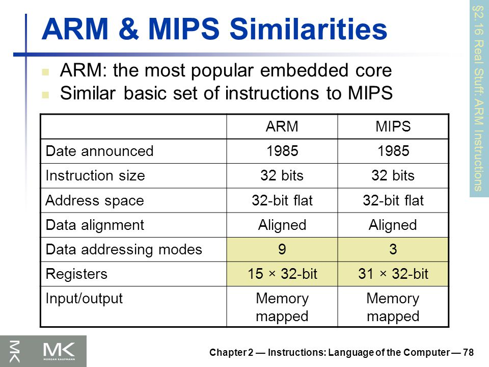 Chapter 2 — Instructions: Language of the Computer — 78 ARM & MIPS Similarities ARM: the most popular embedded core Similar basic set of instructions to MIPS §2.16 Real Stuff: ARM Instructions ARMMIPS Date announced1985 Instruction size32 bits Address space32-bit flat Data alignmentAligned Data addressing modes93 Registers15 × 32-bit31 × 32-bit Input/outputMemory mapped