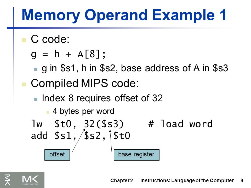 Chapter 2 — Instructions: Language of the Computer — 9 Memory Operand Example 1 C code: g = h + A[8]; g in $s1, h in $s2, base address of A in $s3 Compiled MIPS code: Index 8 requires offset of 32 4 bytes per word lw $t0, 32($s3) # load word add $s1, $s2, $t0 offset base register