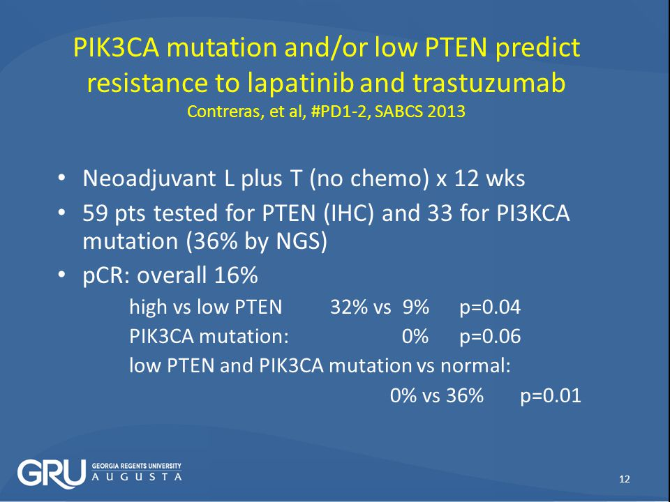 PIK3CA mutation and/or low PTEN predict resistance to lapatinib and trastuzumab Contreras, et al, #PD1-2, SABCS 2013 Neoadjuvant L plus T (no chemo) x 12 wks 59 pts tested for PTEN (IHC) and 33 for PI3KCA mutation (36% by NGS) pCR: overall 16% high vs low PTEN 32% vs 9% p=0.04 PIK3CA mutation: 0% p=0.06 low PTEN and PIK3CA mutation vs normal: 0% vs 36% p=0.01 12