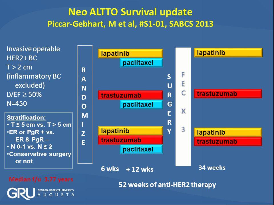Neo ALTTO Survival update Piccar-Gebhart, M et al, #S1-01, SABCS 2013 Stratification: T ≤ 5 cm vs.