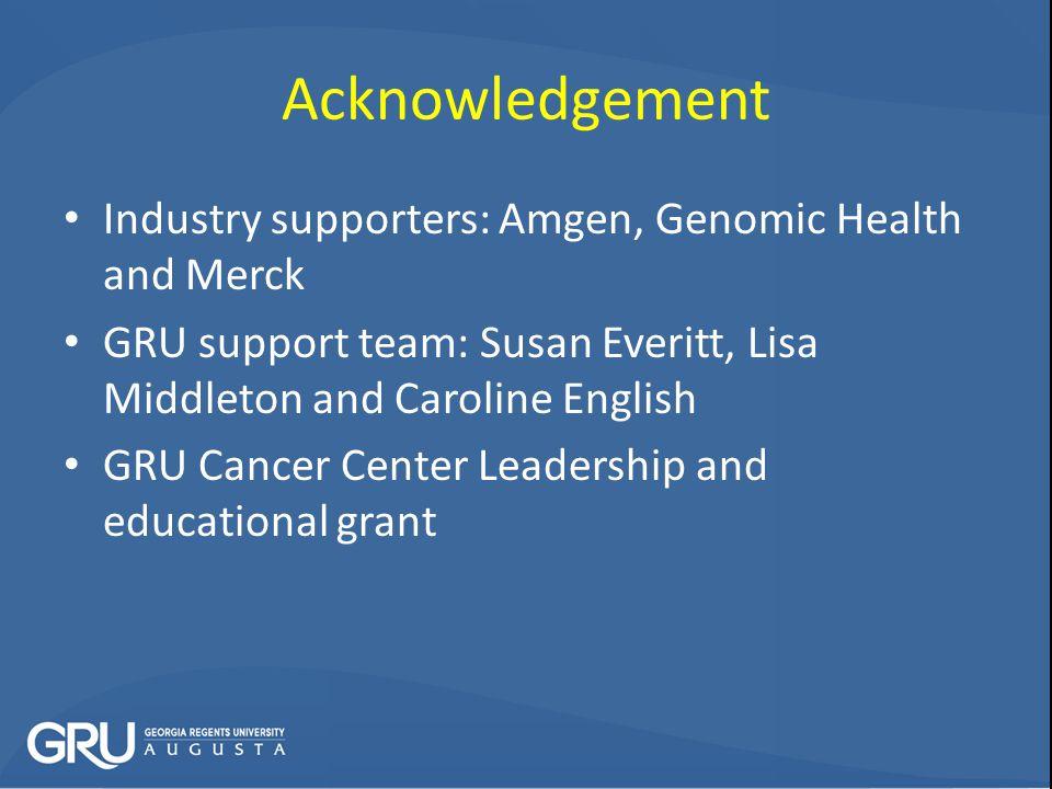Acknowledgement Industry supporters: Amgen, Genomic Health and Merck GRU support team: Susan Everitt, Lisa Middleton and Caroline English GRU Cancer Center Leadership and educational grant