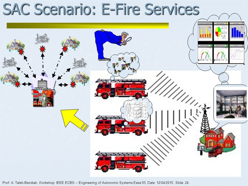Prof. A. Taleb-Bendiab, Workshop: IEEE ECBS -- Engineering of Autonomic Systems Ease'05, Date: 12/04/2015, Slide: 24 SAC Scenario: E-Fire Services