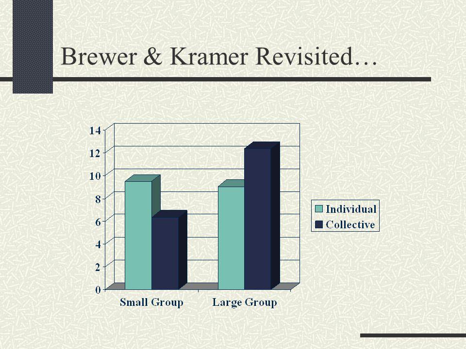 Brewer & Kramer Revisited…