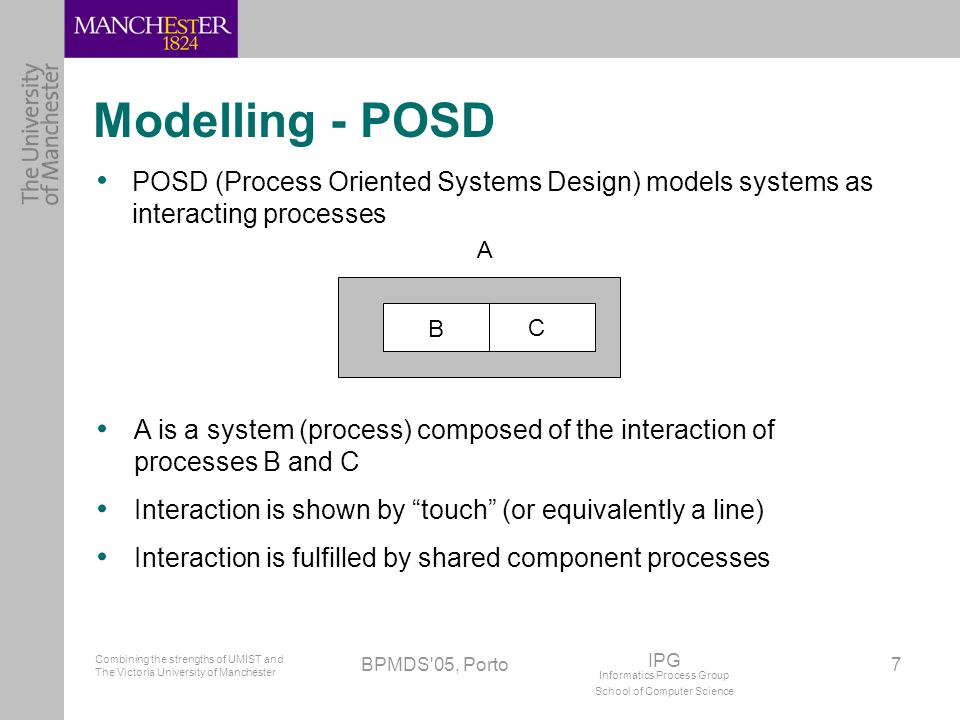 Combining the strengths of UMIST and The Victoria University of Manchester IPG Informatics Process Group School of Computer Science BPMDS 05, Porto 7 Modelling - POSD POSD (Process Oriented Systems Design) models systems as interacting processes B C A A is a system (process) composed of the interaction of processes B and C Interaction is shown by touch (or equivalently a line) Interaction is fulfilled by shared component processes