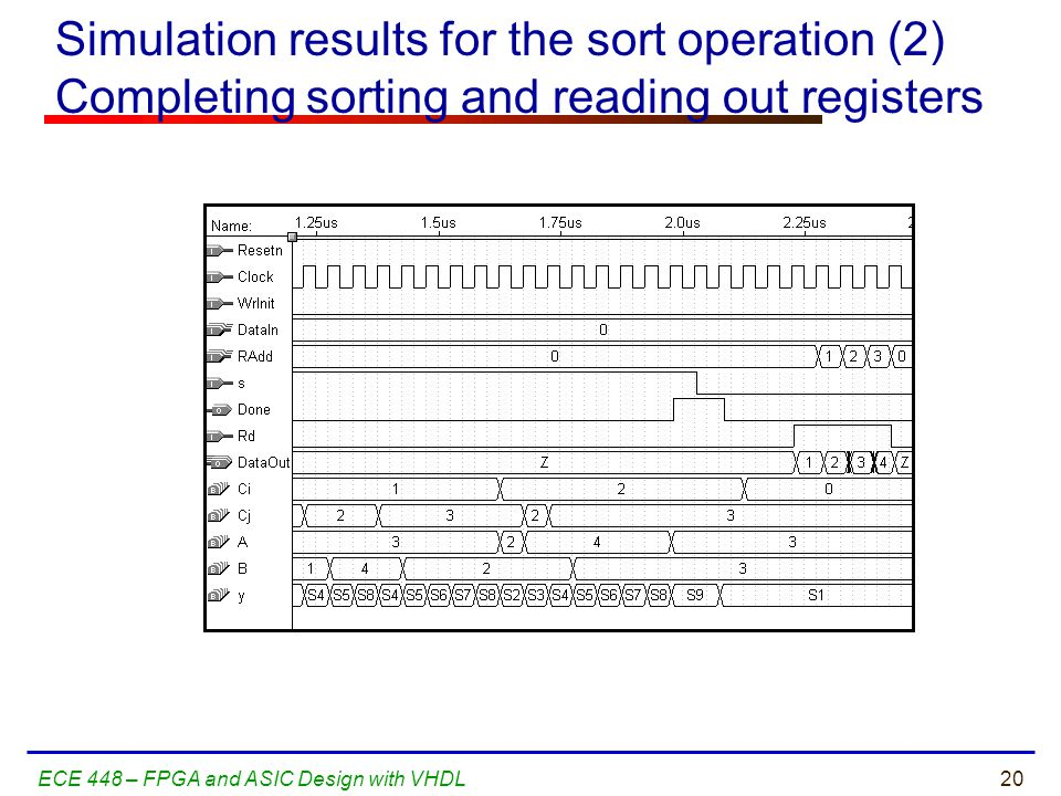 20ECE 448 – FPGA and ASIC Design with VHDL Simulation results for the sort operation (2) Completing sorting and reading out registers
