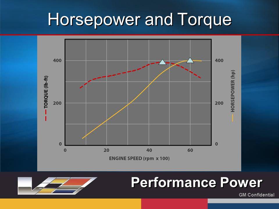 GM Confidential Horsepower and Torque Performance Power