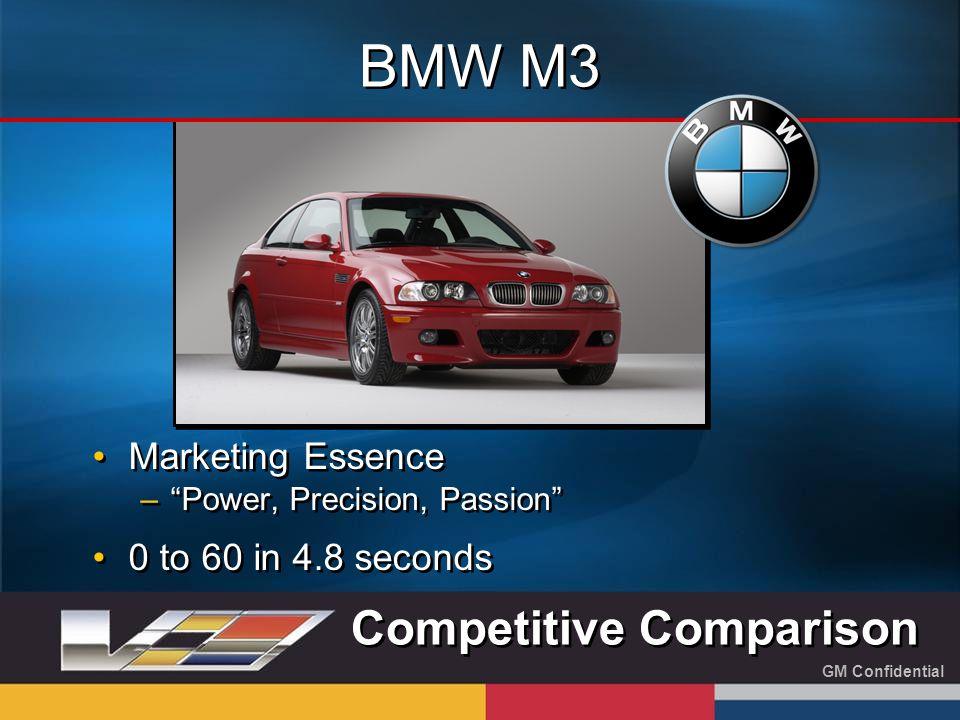 GM Confidential Marketing Essence – Power, Precision, Passion 0 to 60 in 4.8 seconds Marketing Essence – Power, Precision, Passion 0 to 60 in 4.8 seconds BMW M3 Competitive Comparison