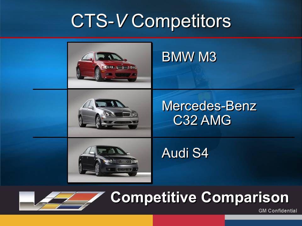 GM Confidential BMW M3 Mercedes-Benz C32 AMG Audi S4 CTS-V Competitors Competitive Comparison