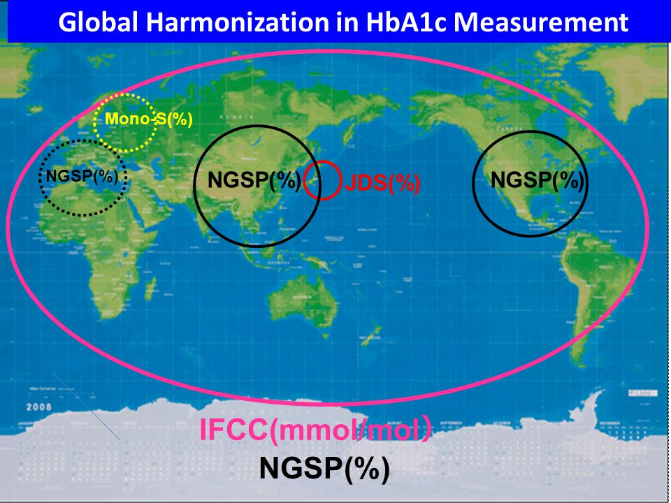 2 JDS(%) NGSP(%) IFCC(mmol/mol ) NGSP(%) Mono-S(%) NGSP(%) Global Harmonization in HbA1c Measurement