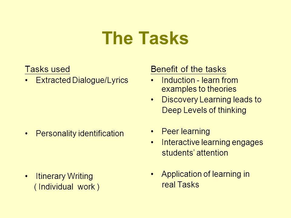 The Tasks Tasks used Extracted Dialogue/Lyrics Personality identification Itinerary Writing ( Individual work ) Benefit of the tasks Induction - learn from examples to theories Discovery Learning leads to Deep Levels of thinking Peer learning Interactive learning engages students' attention Application of learning in real Tasks