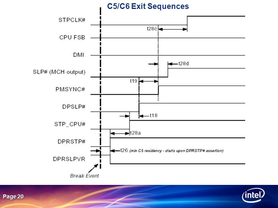 Page 20 C5/C6 Exit Sequences
