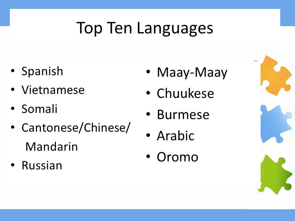 Top Ten Languages Spanish Vietnamese Somali Cantonese/Chinese/ Mandarin Russian Maay-Maay Chuukese Burmese Arabic Oromo