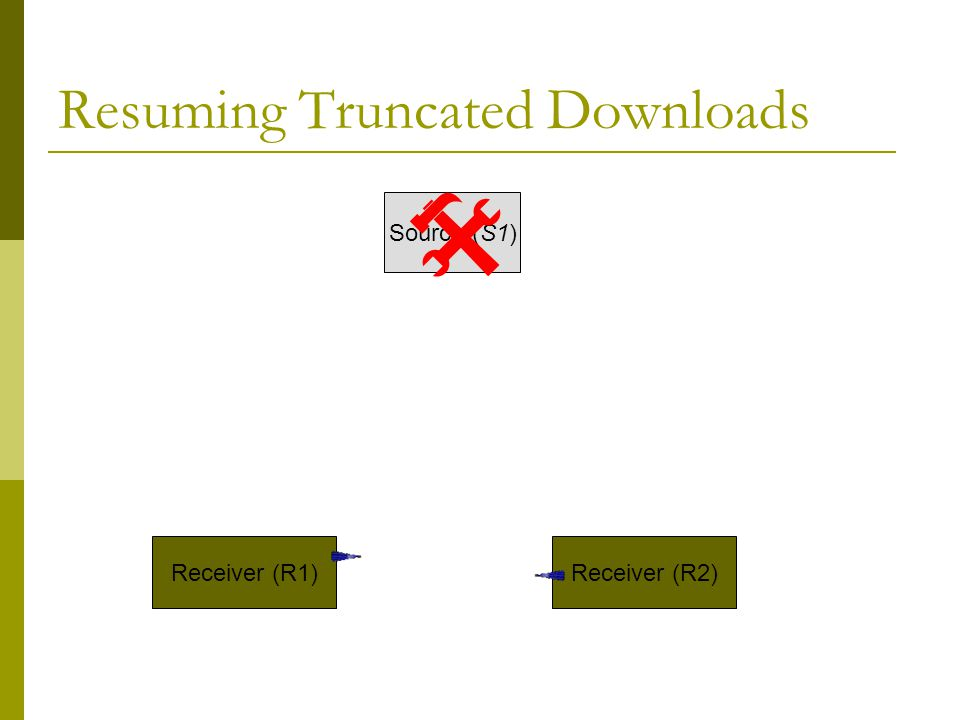 Resuming Truncated Downloads Source (S1) Receiver (R1)Receiver (R2) 