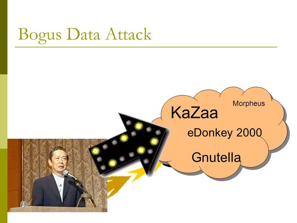 Bogus Data Attack KaZaa eDonkey 2000 Gnutella Morpheus