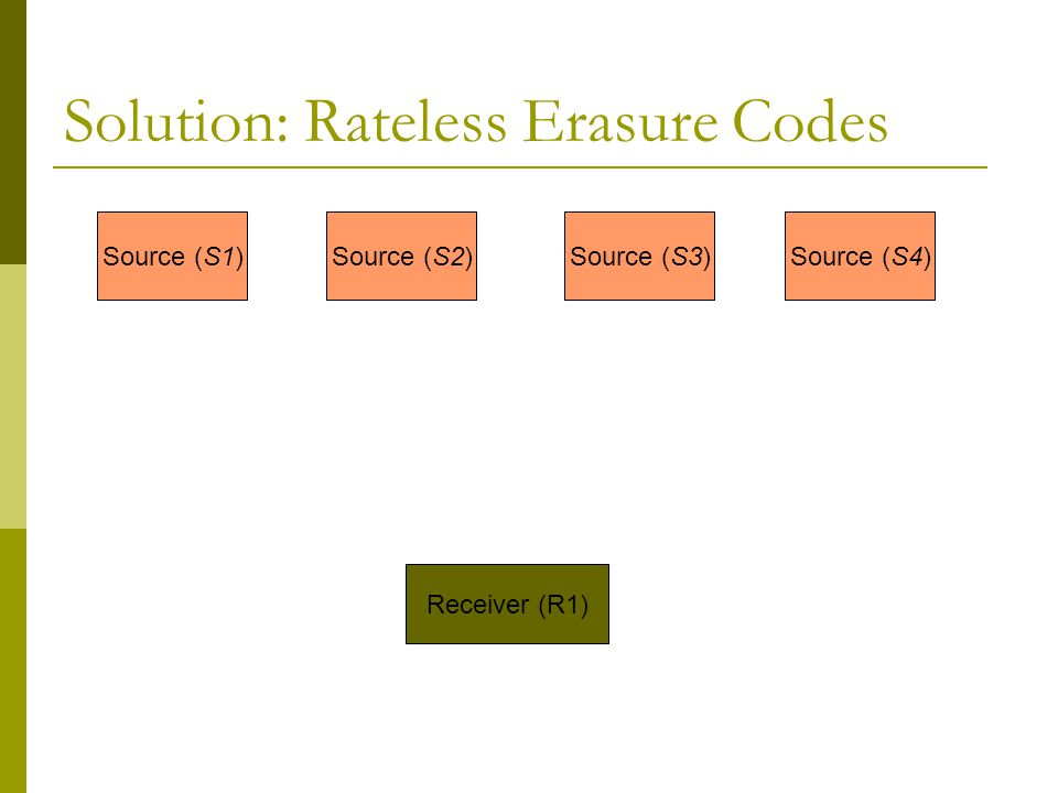 Solution: Rateless Erasure Codes Source (S1) Receiver (R1) Source (S2)Source (S3)Source (S4)