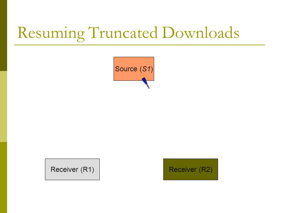 Resuming Truncated Downloads Source (S1) Receiver (R1)Receiver (R2)