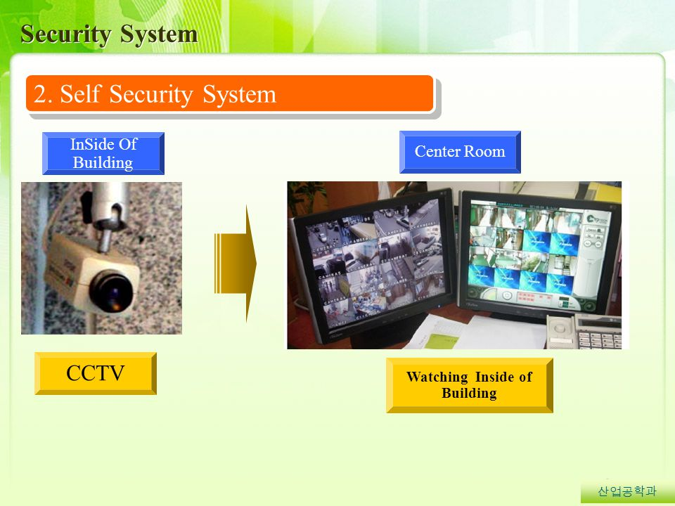 Security System 산업공학과 2. Self Security System CCTV InSide Of Building Center Room Watching Inside of Building