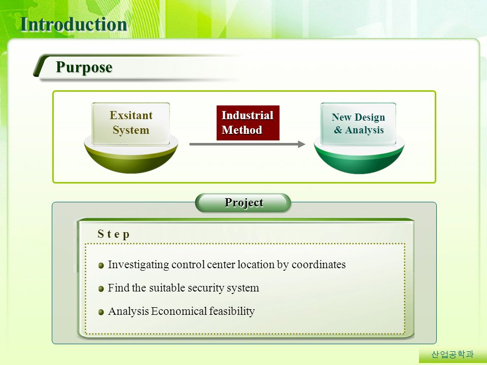 Introduction Introduction Purpose Exsitant System New Design & Analysis Industrial Method S t e p Project 산업공학과 Investigating control center location