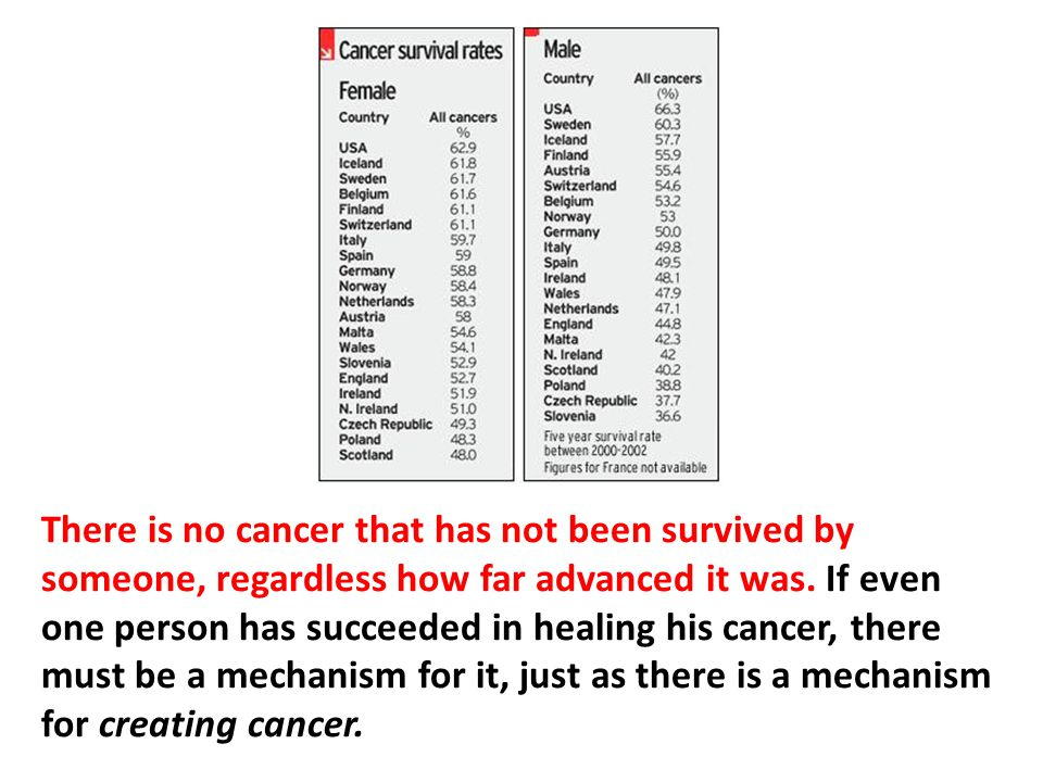 It is a medical fact that every person has cancer cells in the body all the time.