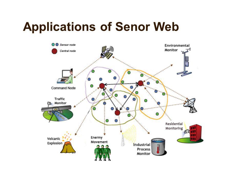 Applications of Senor Web