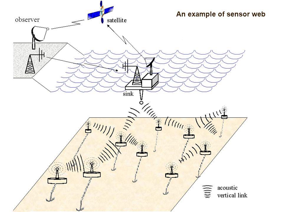 observer An example of sensor web