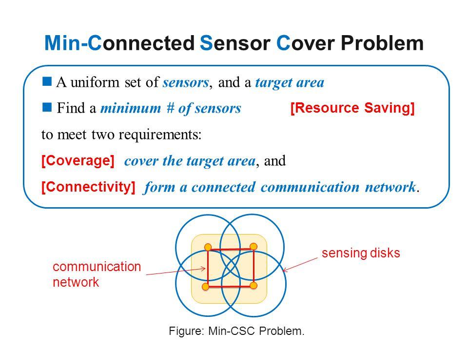 Min-Connected Sensor Cover Problem Figure: Min-CSC Problem. A uniform set of sensors, and a target area Find a minimum # of sensors to meet two requir