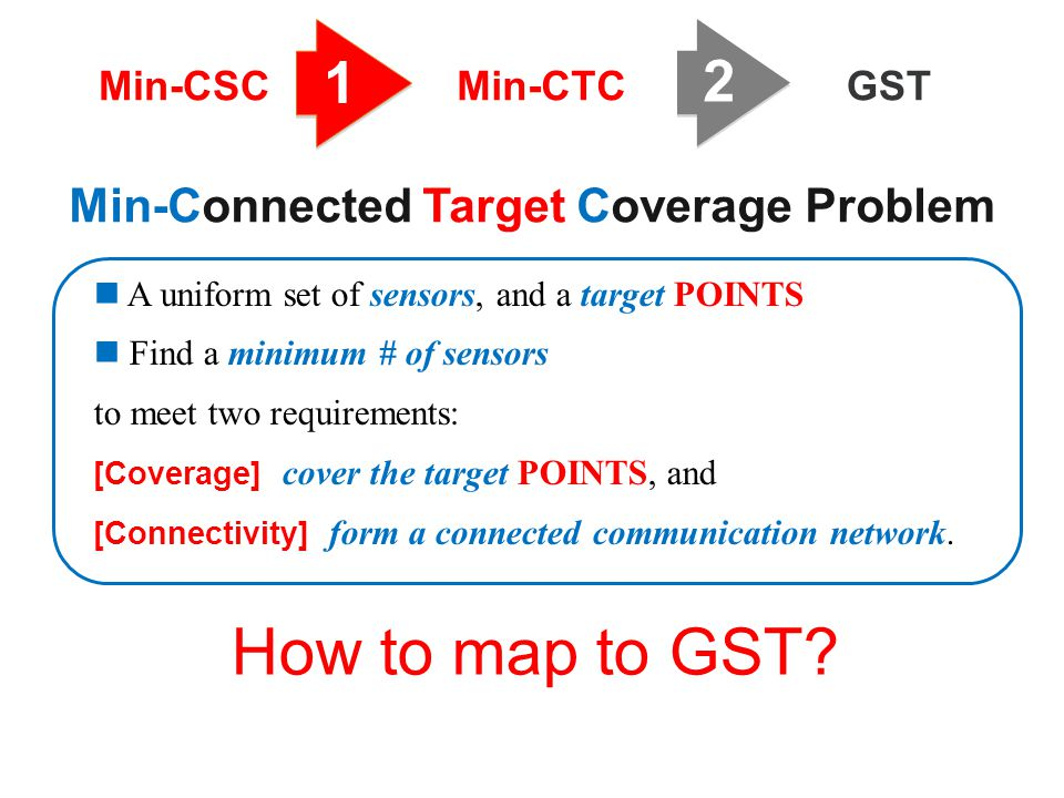 1 2 Min-CSCMin-CTCGST How to map to GST? Min-Connected Target Coverage Problem A uniform set of sensors, and a target POINTS Find a minimum # of senso