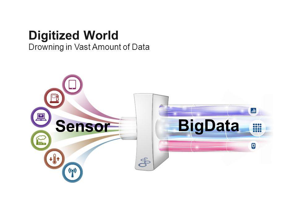 Sensor Drowning in Vast Amount of Data Digitized World BigData