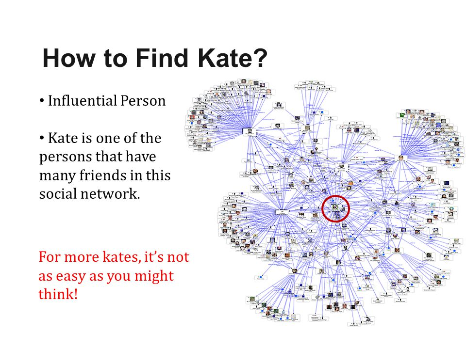 Influential Person Kate is one of the persons that have many friends in this social network. How to Find Kate? For more kates, it's not as easy as you