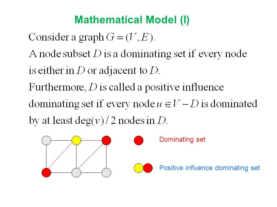 Mathematical Model (I) Dominating set Positive influence dominating set