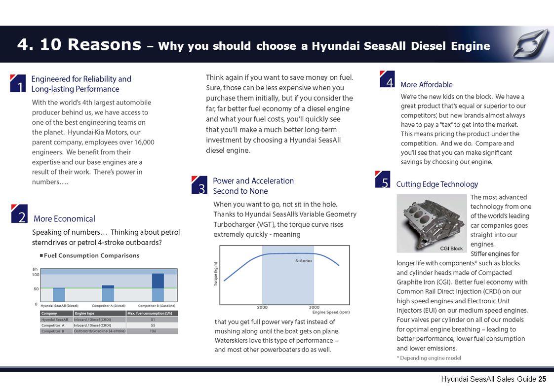 Hyundai SeasAll Sales Guide 25 4. 10 Reasons – Why you should choose a Hyundai SeasAll Diesel Engine