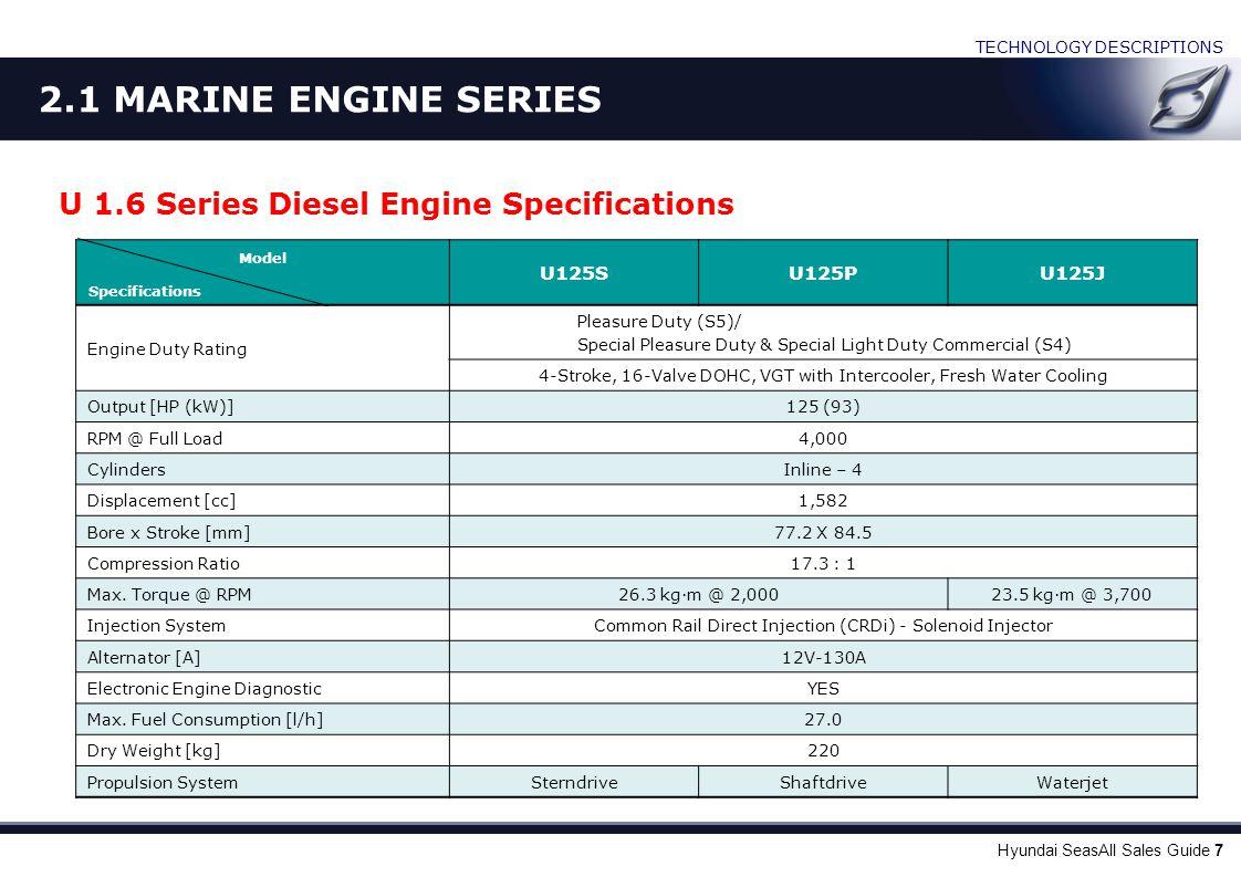 Hyundai SeasAll Sales Guide 7 U125SU125PU125J Engine Duty Rating Pleasure Duty (S5)/ Special Pleasure Duty & Special Light Duty Commercial (S4) 4-Stro