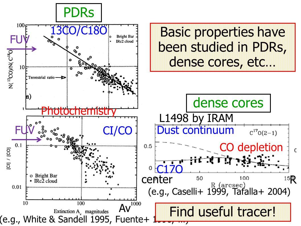 FUV (e.g., White & Sandell 1995, Fuente+ 1996, …) FUV 13CO/C18O CI/CO Av PDRs Dust continuum C17O (e.g., Caselli+ 1999, Tafalla+ 2004) L1498 by IRAM center R dense cores Find useful tracer.